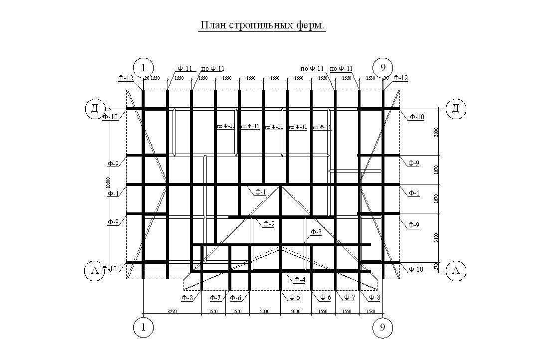 Проект заземления для трансформаторной подстанции