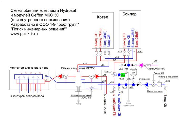Схема обвязки настенного котла