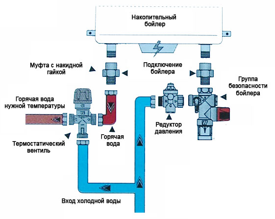 Съемник масляного фильтра - цепной, чаша или краб как 2