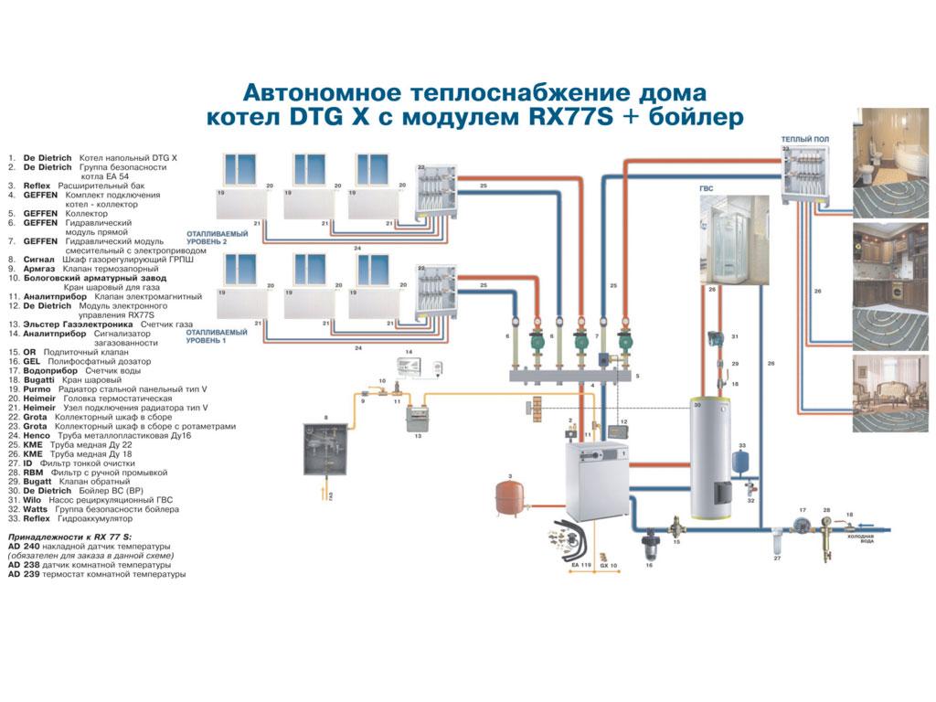 Схема отопления дома с тепловым насосом.