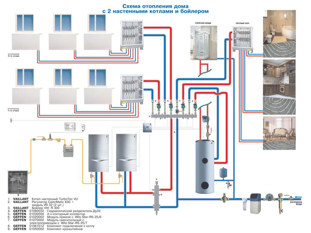 система канализации загородного дома схема
