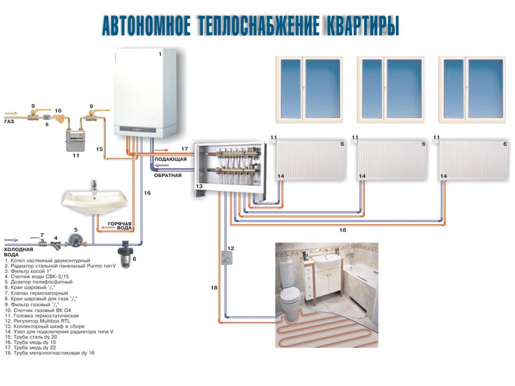 схема в квартирном доме отопления - Ппланета схем.